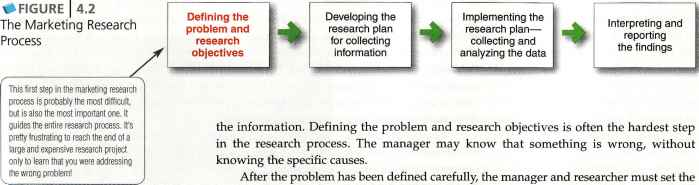Defining Research Objectives