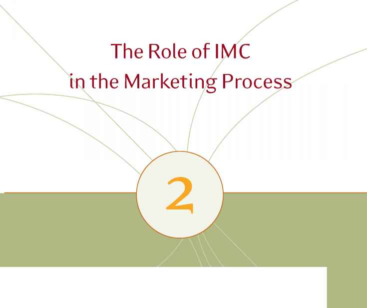 Role Advertising Marketing Process